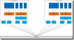 Cisco_N1kV_planed