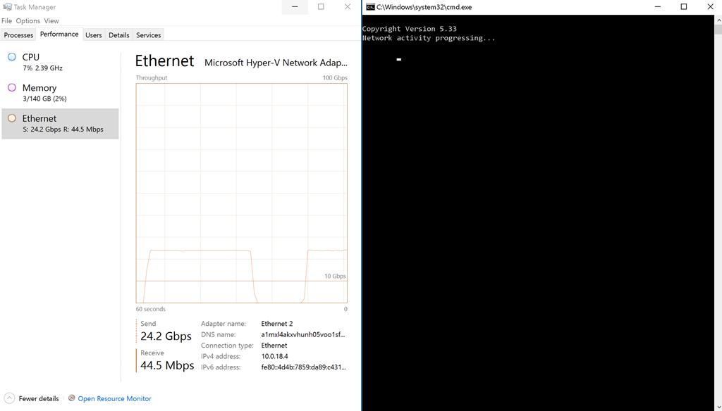 azure machine network bandwidth